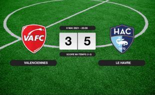 Ligue 2, 37ème journée: 3-5 pour le HAC contre le VAFC au Stade du Hainaut