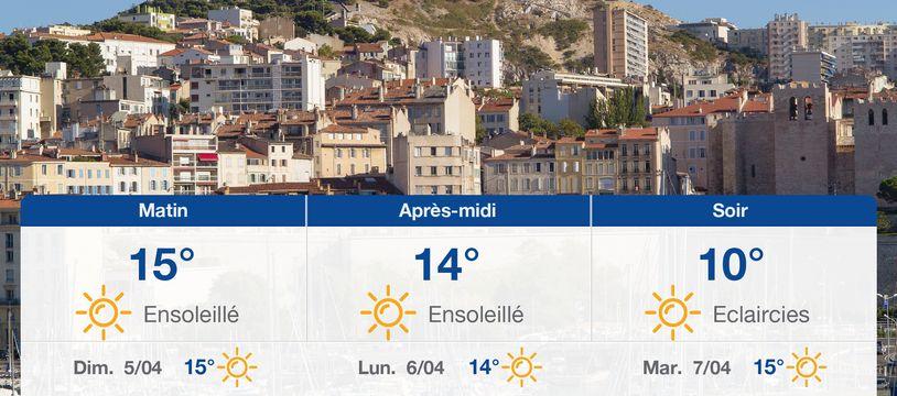 Météo Marseille: Prévisions du samedi 4 avril 2020