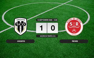 Angers SCO - Stade de Reims: Angers SCO s'impose à domicile 1-0 contre le Stade de Reims