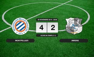 Ligue 1, 15ème journée: 4-2 pour Montpellier contre Amiens au stade de la Mosson