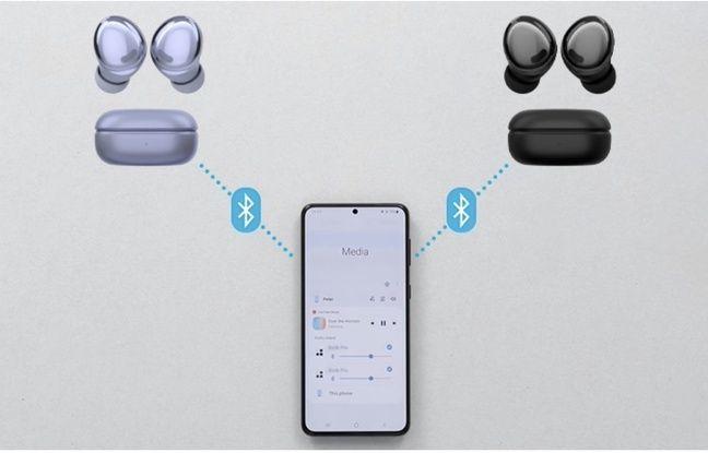 La fonction Dual Audio de Samsung.