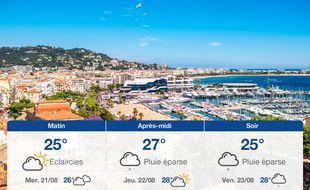 Météo Cannes: Prévisions du mardi 20 août 2019