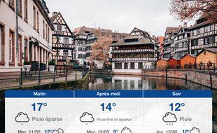 Météo Strasbourg: Prévisions du lundi 10 mai 2021