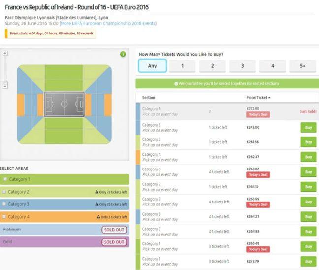 Les places pour France-Irlande se vendent entre 280 et 1000 euros sur Viagogo.