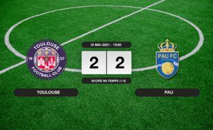 Ligue 2, 35ème journée: Le TFC et Pau font match nul 2-2