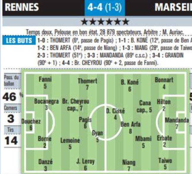 Capture d'écran de la feuille de match de l'Equipe