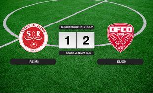 Ligue 1, 8ème journée: Dijon s'impose au stade Auguste-Delaune 1-2 contre le Stade de Reims