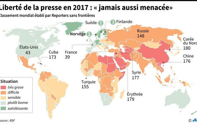 Classement mondial 2017 de la liberté de la presse établi par Reporters sans frontières
