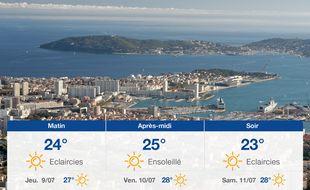 Météo Toulon: Prévisions du mercredi 8 juillet 2020