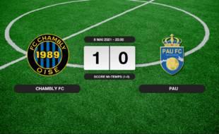 Ligue 2, 37ème journée: 1-0 pour le FC Chambly contre Pau au stade Pierre-Brisson