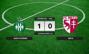 ASSE - Metz: Succès 1-0 de l'ASSE face à Metz