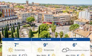 Météo Montpellier: Prévisions du dimanche 24 janvier 2021