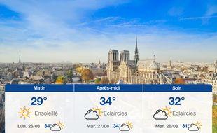 Météo Paris: Prévisions du dimanche 25 août 2019