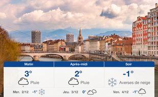 Météo Grenoble: Prévisions du mardi 1 décembre 2020