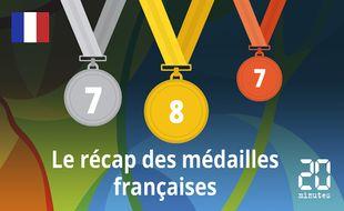 Le bilan des médailles, jour 9.