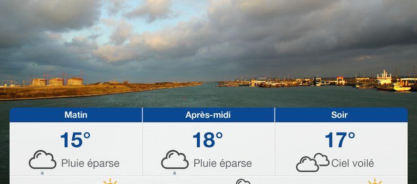 Météo Dunkerque: Prévisions du mercredi 30 septembre 2020