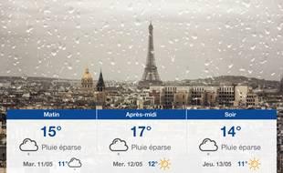 Météo Paris: Prévisions du lundi 10 mai 2021