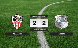 Ligue 2, 35ème journée: Match nul entre l'AC Ajaccio et Amiens sur le score de 2-2