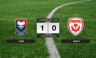 Ligue 2, 17ème journée: Caen vainqueur de Nancy 1 à 0 au stade Michel-d'Ornano