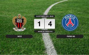 Ligue 1, 10ème journée: 1-4 pour le PSG contre l'OGC Nice à l'Allianz Riviera