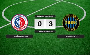 Ligue 2, 23ème journée: Le FC Chambly bat Châteauroux 0-3 au stade Gaston-Petit