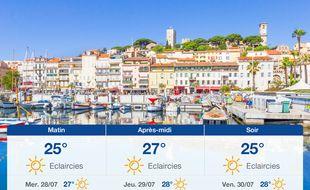 Météo Cannes: Prévisions du mardi 27 juillet 2021