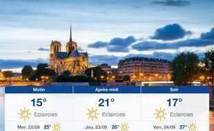 Météo Paris: Prévisions du mardi 21 septembre 2021