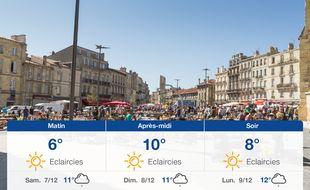 Météo Bordeaux: Prévisions du vendredi 6 décembre 2019