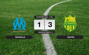 OM - FC Nantes: Succès 1-3 du FC Nantes face à l'OM
