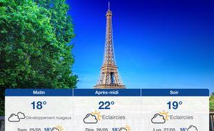 Météo Paris: Prévisions du vendredi 24 mai 2019