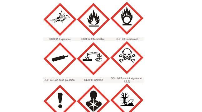 Bien connu Accidents domestiques: Découvrez les nouveaux pictogrammes  GU98