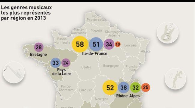 Festivals de musique en France en 2013: Les genres musicaux les plus surreprésentés par région en 2013 – SACEM