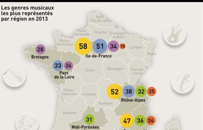 Festivals de musique en France en 2013: Les genres musicaux les plus surreprésentés par région en 2013 - SACEM
