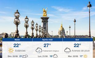 Météo Paris: Prévisions du samedi 19 juin 2021