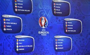 Voici les groupes de l'Euro 2016, après le tirage au sort qui a eu lieu à Paris le 12 décembre 2015.