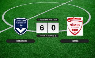Ligue 1, 16ème journée: Belle victoire à domicile de Bordeaux sur Nîmes