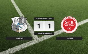 Amiens - Stade de Reims: Match nul entre Amiens et le Stade de Reims (1-1)