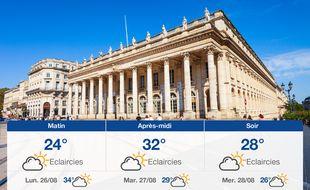 Météo Bordeaux: Prévisions du dimanche 25 août 2019