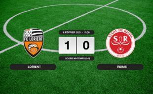 Lorient - Stade de Reims: Succès 1-0 de Lorient face au Stade de Reims