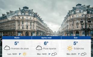 Météo Paris: Prévisions du dimanche 17 janvier 2021