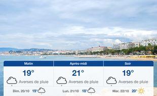 Météo Cannes: Prévisions du samedi 19 octobre 2019