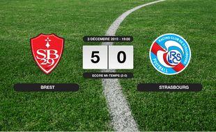 Ligue 1, 16ème journée: Grosse victoire pour le Stade Brestois à domicile contre le RC Strasbourg