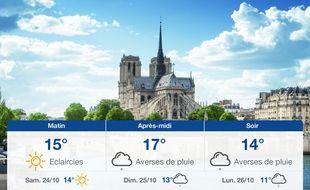 Météo Paris: Prévisions du vendredi 23 octobre 2020