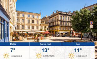 Météo Bordeaux: Prévisions du dimanche 28 février 2021