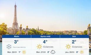 Météo Paris: Prévisions du lundi 25 janvier 2021