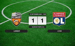Lorient - OL: Lorient et l'OL se quittent dos à dos (1-1)