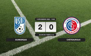 Ligue 2, 14ème journée: 2-0 pour l'USL Dunkerque contre Châteauroux à Marcel-Tribut