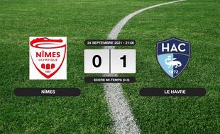 Résultats Ligue 2: 0-1 pour Le HAC contre Nîmes au stade des Costières