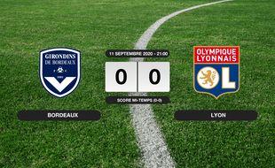Bordeaux - OL: Match nul entre Bordeaux et l'OL (0-0)