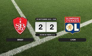 Ligue 1, 7ème journée: Le Stade Brestois et l'OL se quittent dos à dos (2-2)